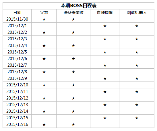 6BOSS副本1.png