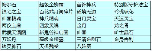 《新大话西游3》8月31日更新内容 开学活动开放2