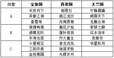 《新大话西游3》9月28日更新内容 芙蓉盛世活动开放1